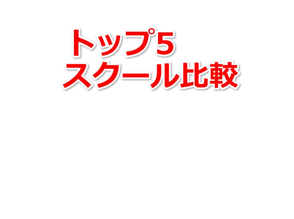 オンライン英会話トップ5